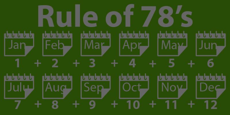 rule of 78 calculator excel